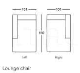 Модульный диван 1240 Beta Zanotta
