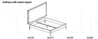 Кровать Sweetdreams Molteni & C
