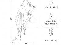 Настенный светильник 2142 Patrizia Garganti (Baga)