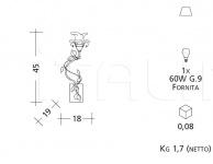 Настенный светильник 1151 Patrizia Garganti (Baga)