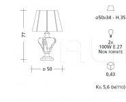 Настольный светильник CM512 Patrizia Garganti (Baga)
