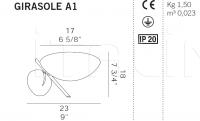 Настенный светильник GIRASOLE A1/18 A1 De Majo Illuminazione
