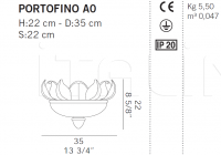 Настенный светильник PORTOFINO A0 De Majo Illuminazione