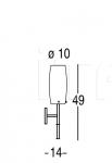 Настенный светильник Pan 9423 Penta