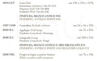 Композиция Ambiente Notte 52 Savio Firmino