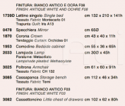 Композиция Notte Fatata 9 Savio Firmino