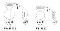 Потолочный светильник SABA Vistosi