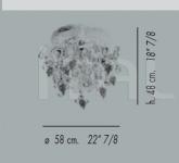 Потолочный светильник 75.0755 Banci