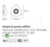 Настенно-потолочный светильник Utopia Artemide