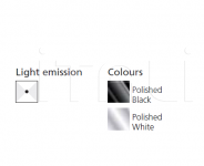 Подвесной светильник Nur 75 Artemide