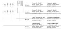 Панель из массива дуба MODULAR Emmemobili