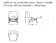 Кресло Ladle small Arflex