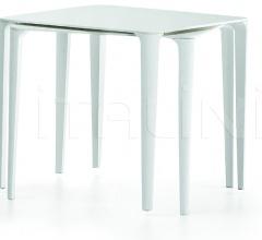 Nene squared Table